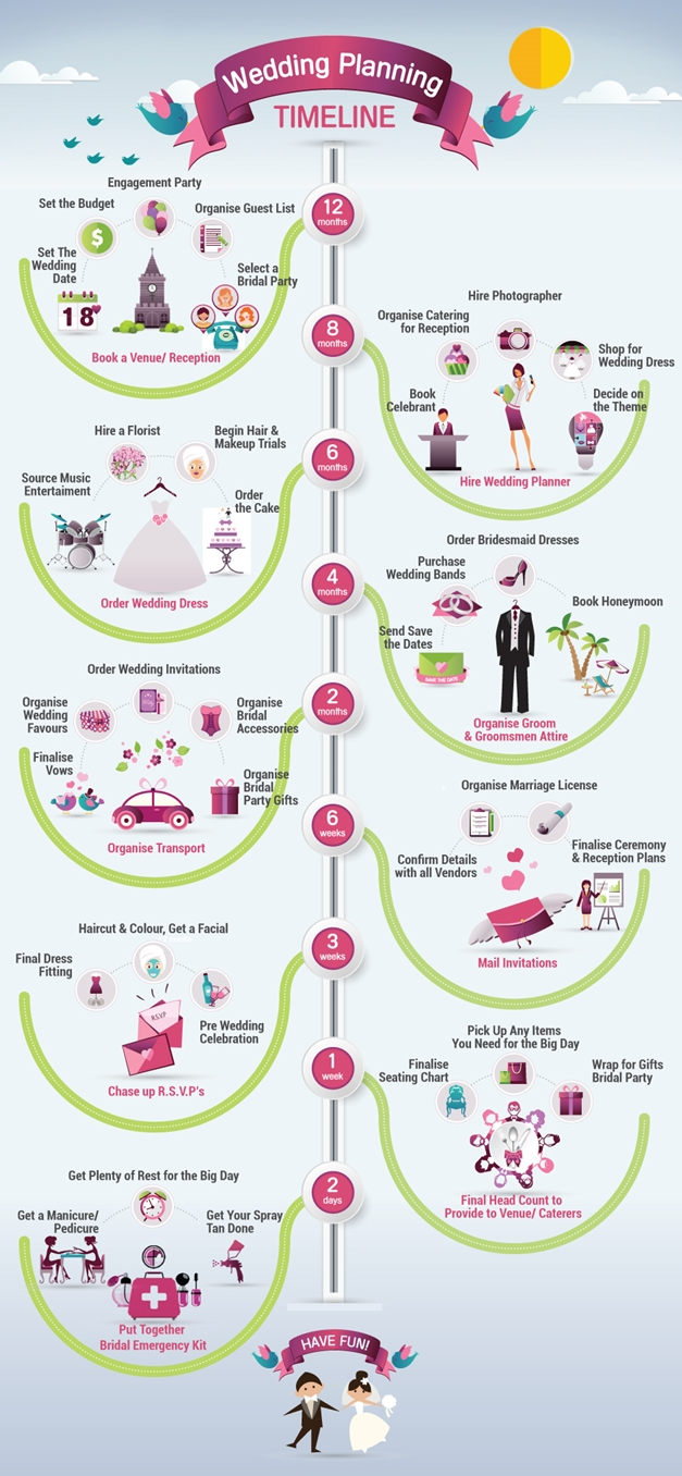 Wedding Budget Marry Me In Tuscany Siena Wedding Planner